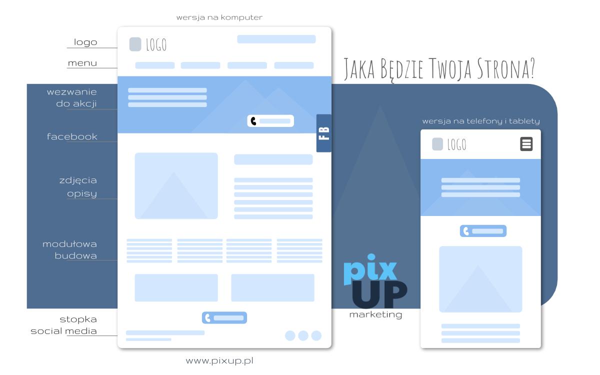 Mobilne strony internetowe Lublin - projektowanie responsywnych stron www